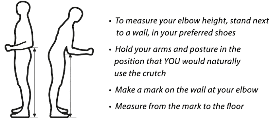 Measurement of height from floor to elbow