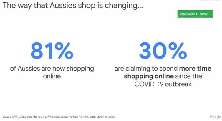 Statistics for Australian Online Shopping, affected by the Corona Virus, Covic-19